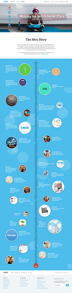 about us page design inspiration moz