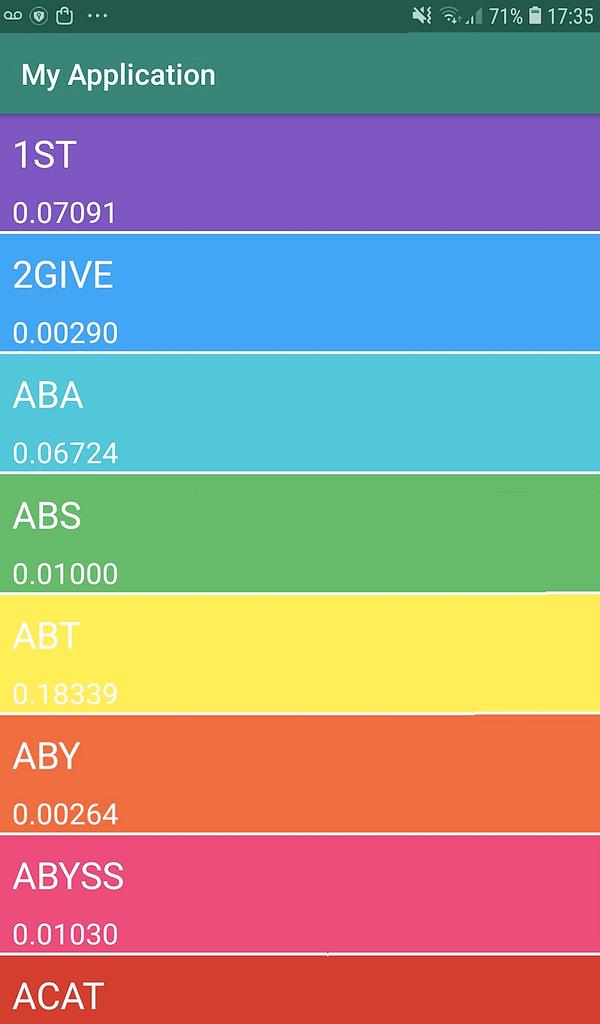 making api calls with retrofit rxjava complete app