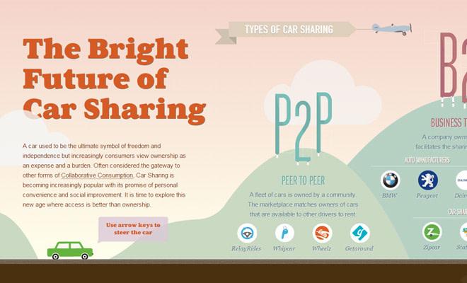 bright future of car sharing