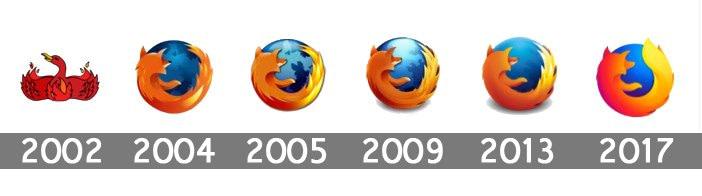 History Mozilla Firefox