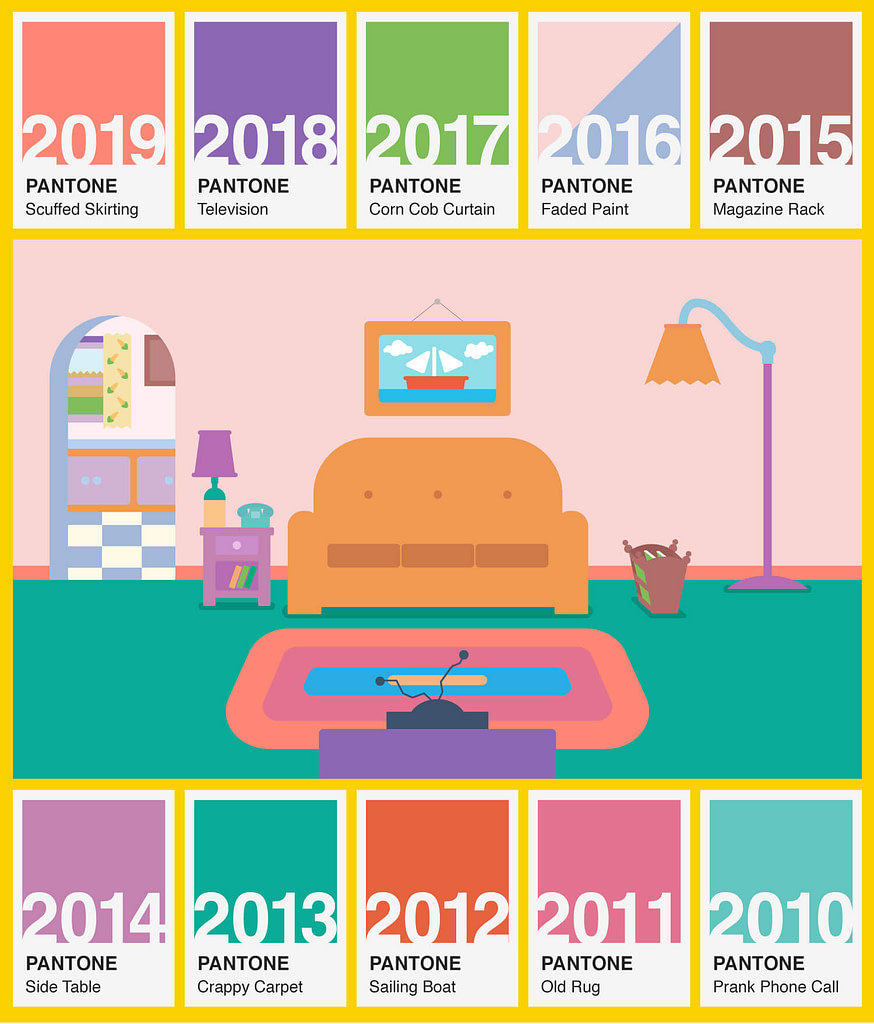 simpsons by panton featured img